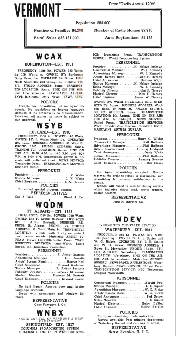 vermont 1938 radio directory