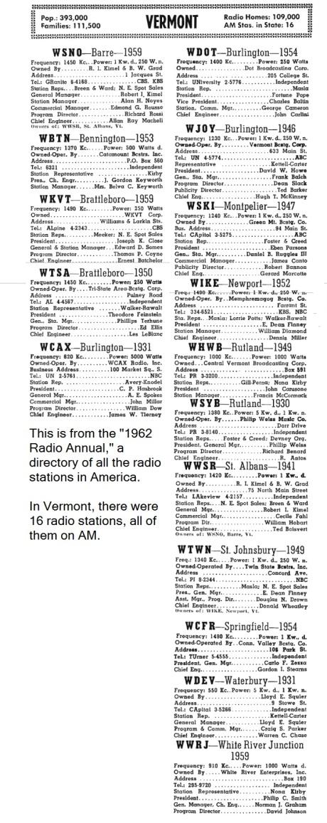 vermont 1962 radio directory