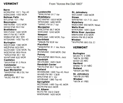 vermont 1983 across the dial